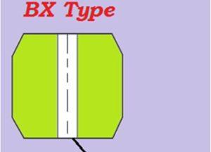Тип BX
