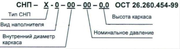 Пример условного обозначения СНП прокладки по ОСТ